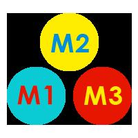 PICTOS-m1m2m3bis